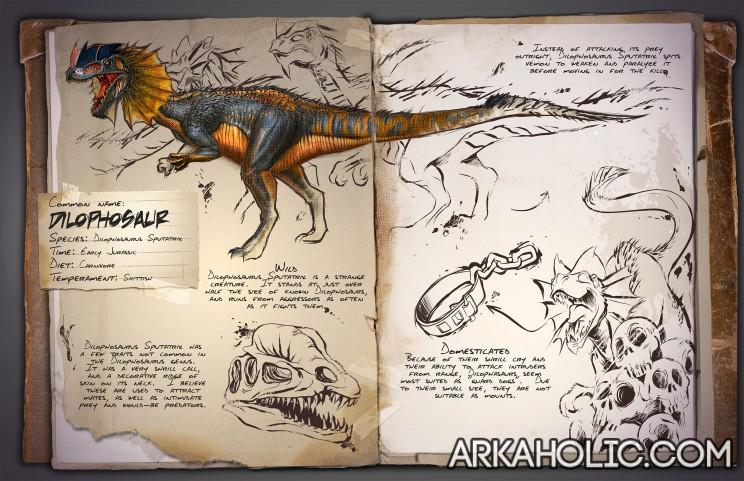 Dilophosaur Dino Dossier