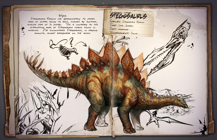 Dossier_Stegosaurus_alt