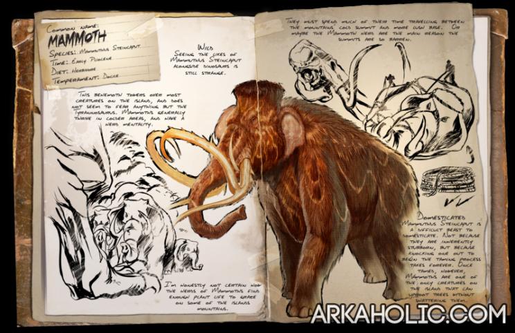 Dossier_Mammoth
