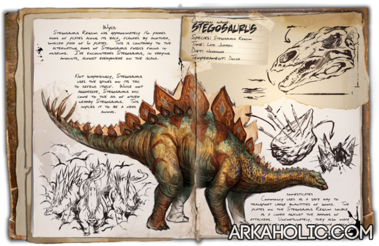 -Dossier_Stegosaurus
