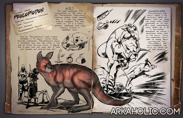 Procoptodon Dossier