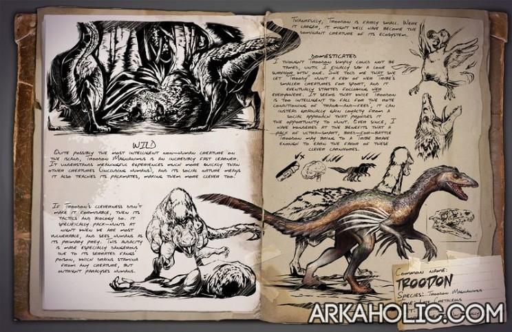troodon dossier